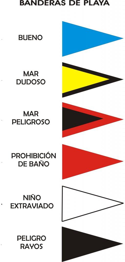 banderas-indicativas-de-playa-3